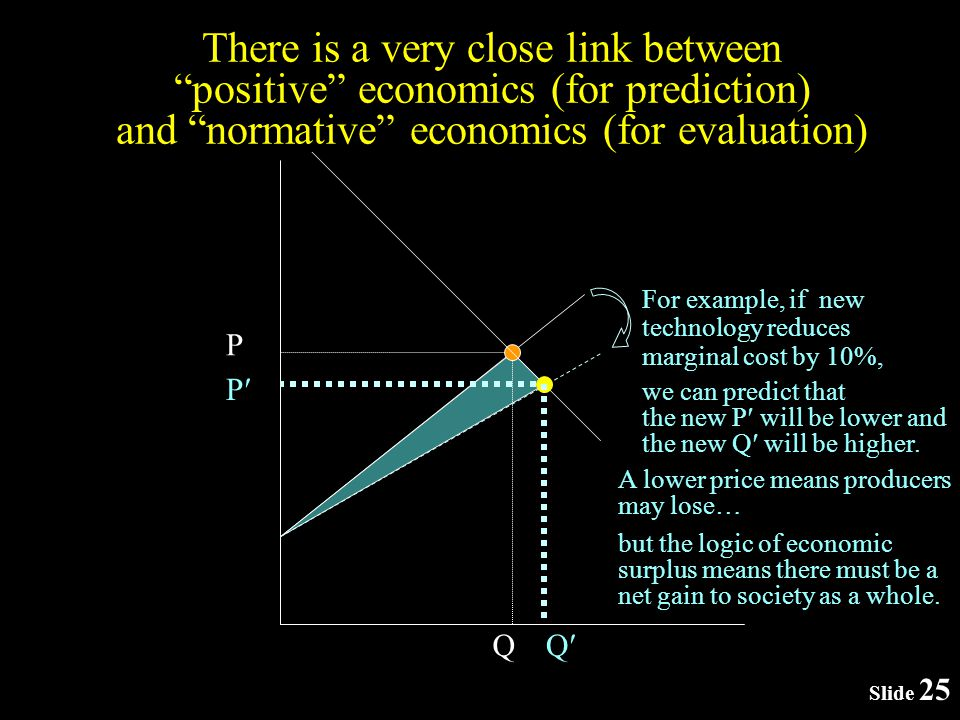 Q P For example, if new technology reduces marginal cost by 10%, There is a very close link between positive economics (for prediction) and normative economics (for evaluation) Q P we can predict that the new P will be lower and the new Q will be higher.