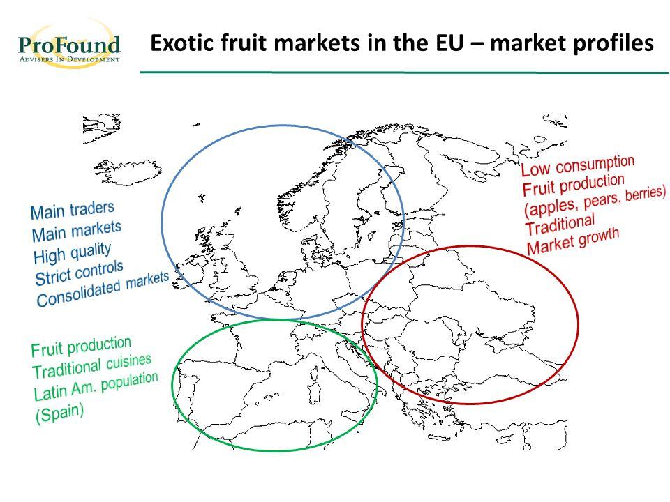 Exotic fruit markets in the EU – market profiles