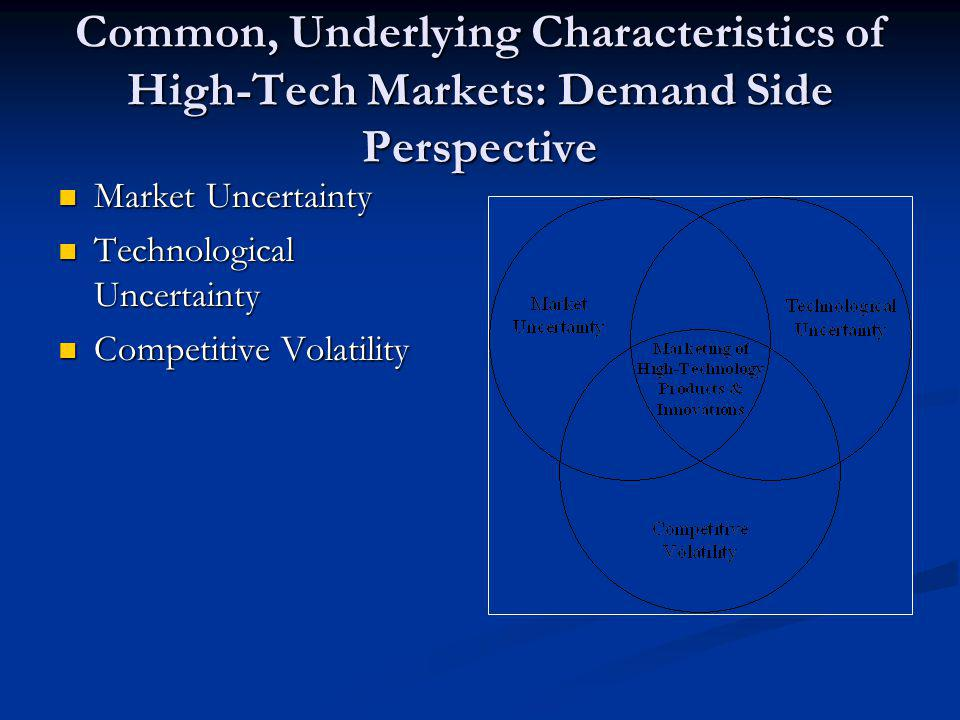 Common, Underlying Characteristics of High-Tech Markets: Demand Side Perspective Market Uncertainty Market Uncertainty Technological Uncertainty Technological Uncertainty Competitive Volatility Competitive Volatility