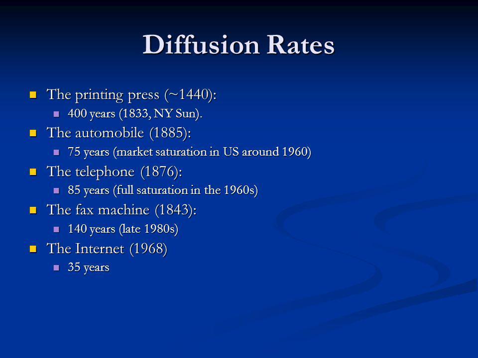 Diffusion Rates The printing press (~1440): The printing press (~1440): 400 years (1833, NY Sun).