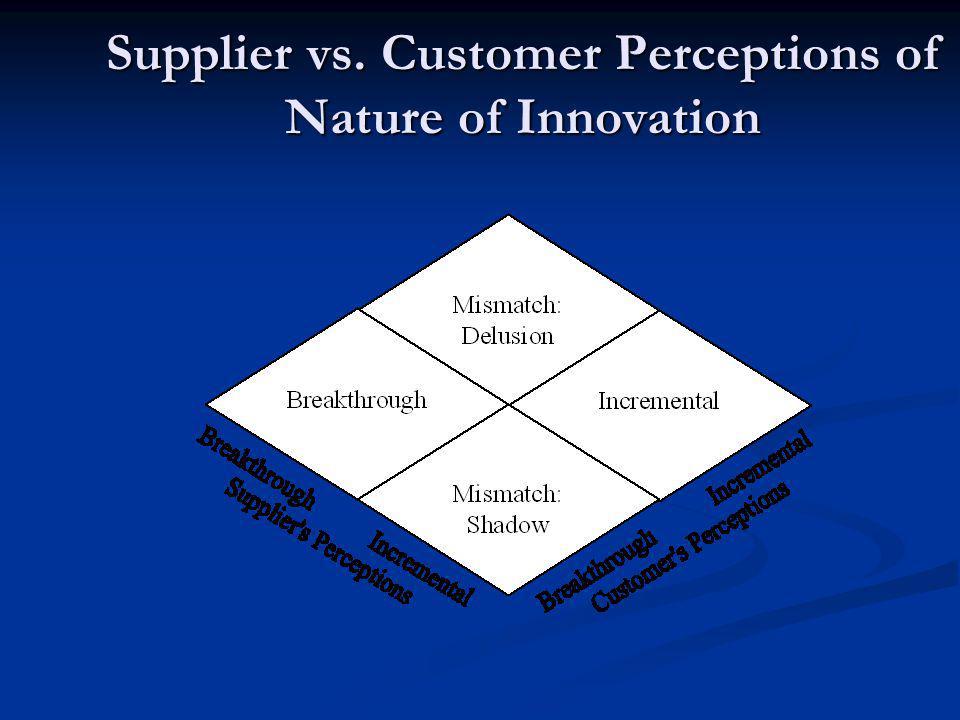 Supplier vs. Customer Perceptions of Nature of Innovation