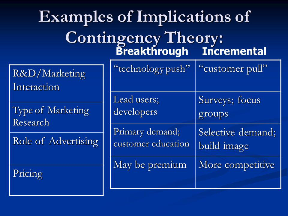 Examples of Implications of Contingency Theory: R&D/Marketing Interaction Type of Marketing Research Role of Advertising Pricing BreakthroughIncremental technology push technology push customer pull Lead users; developers Surveys; focus groups Primary demand; customer education Selective demand; build image May be premium More competitive