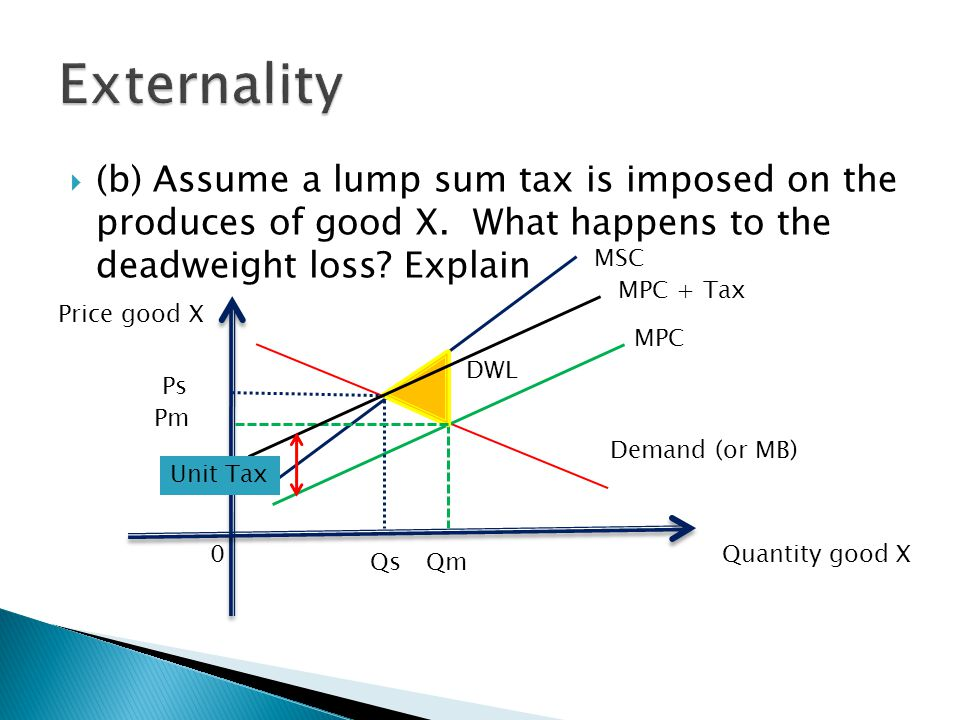 (b) Assume a lump sum tax is imposed on the produces of good X.
