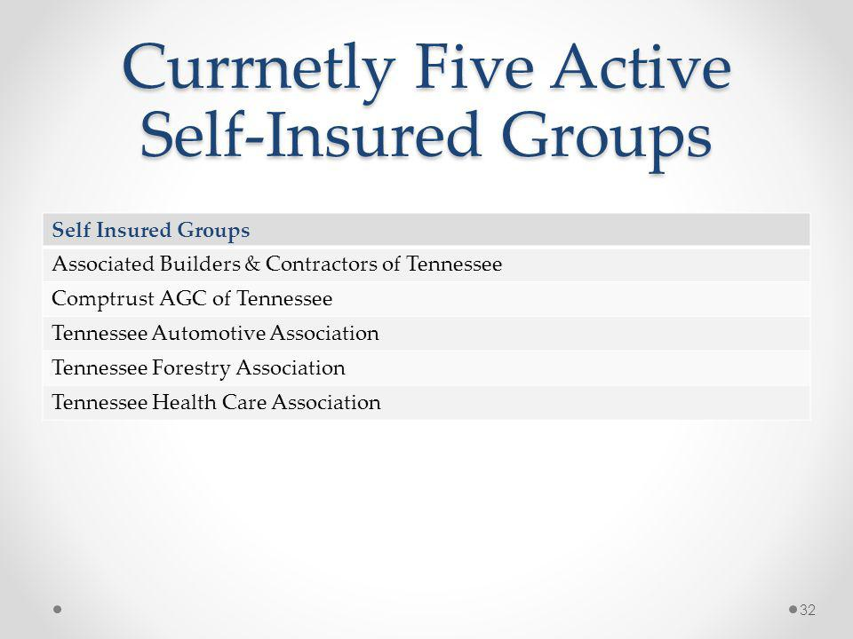 Currnetly Five Active Self-Insured Groups Self Insured Groups Associated Builders & Contractors of Tennessee Comptrust AGC of Tennessee Tennessee Automotive Association Tennessee Forestry Association Tennessee Health Care Association 32