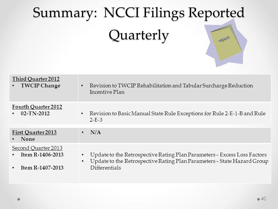 Summary: NCCI Filings Reported Quarterly Third Quarter 2012 TWCIP Change Revision to TWCIP Rehabilitation and Tabular Surcharge Reduction Incentive Pl