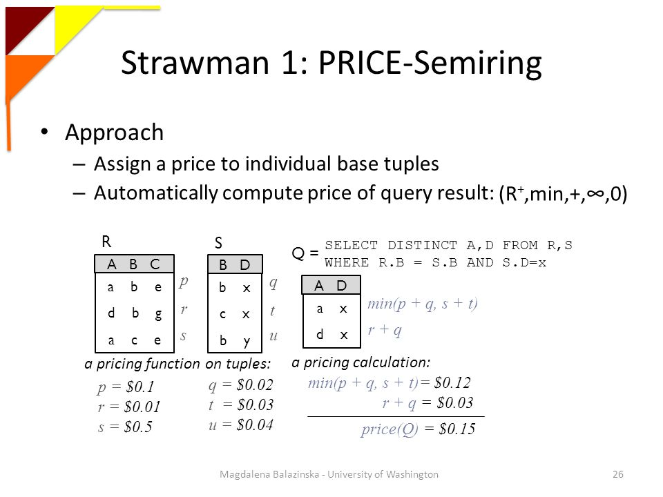 Strawman 1: PRICE-Semiring Approach – Assign a price to individual base tuples – Automatically compute price of query result: a b e d b g a c e A B C R p r s a x d x A D min(p + q, s + t) r + q b x c x b y B D S q t SELECT DISTINCT A,D FROM R,S WHERE R.B = S.B AND S.D=x u Q = p = $0.1 r = $0.01 s = $0.5 a pricing function on tuples: q = $0.02 t = $0.03 u = $0.04 min(p + q, s + t)= $0.12 r + q = $0.03 price(Q) = $0.15 a pricing calculation: 26Magdalena Balazinska - University of Washington (R +,min,+,,0)