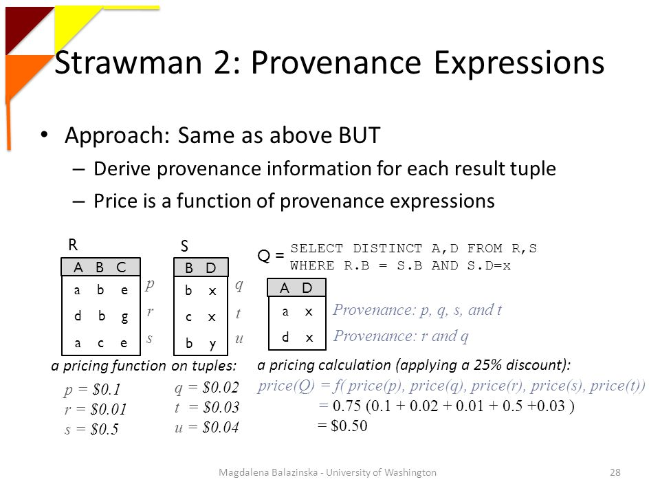 Strawman 2: Provenance Expressions Approach: Same as above BUT – Derive provenance information for each result tuple – Price is a function of provenance expressions Magdalena Balazinska - University of Washington28 a b e d b g a c e A B C R p r s a x d x A D Provenance: p, q, s, and t Provenance: r and q b x c x b y B D S q t SELECT DISTINCT A,D FROM R,S WHERE R.B = S.B AND S.D=x u Q = p = $0.1 r = $0.01 s = $0.5 a pricing function on tuples: q = $0.02 t = $0.03 u = $0.04 = 0.75 (0.1 + 0.02 + 0.01 + 0.5 +0.03 ) = $0.50 price(Q) = f( price(p), price(q), price(r), price(s), price(t)) a pricing calculation (applying a 25% discount):