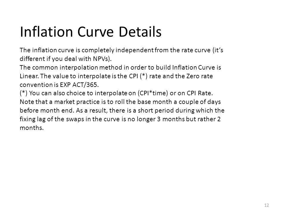 Inflation Curve Details The inflation curve is completely independent from the rate curve (its different if you deal with NPVs).
