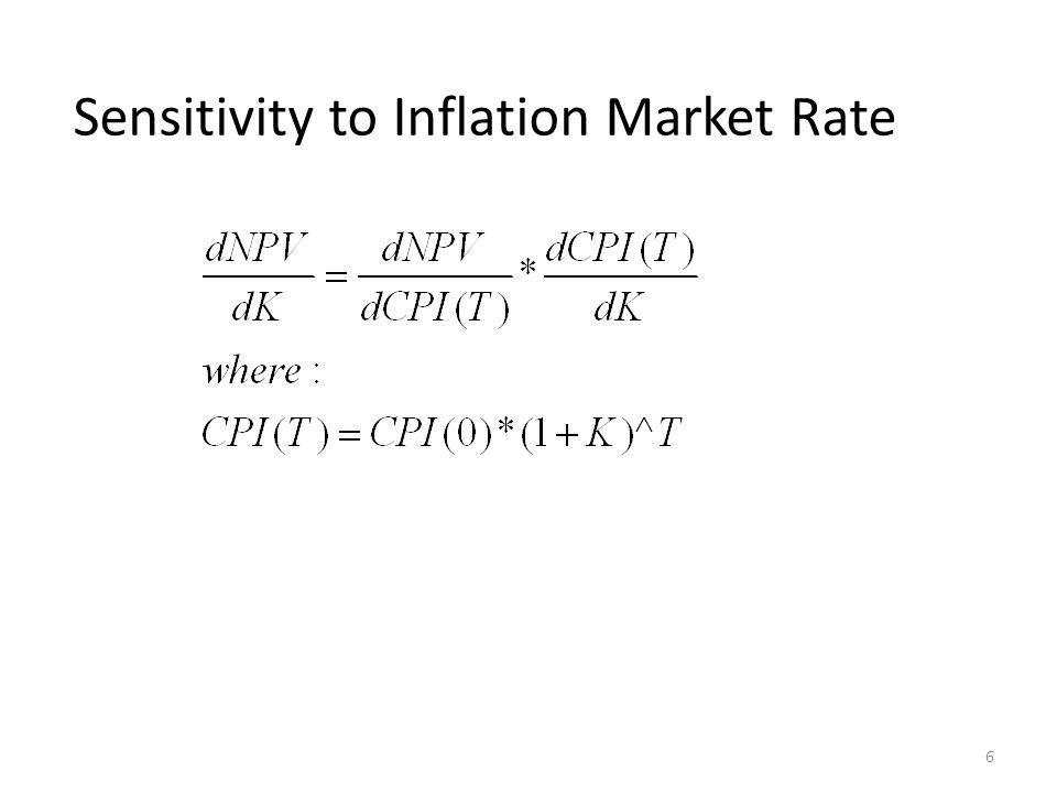 Sensitivity to Inflation Market Rate 6