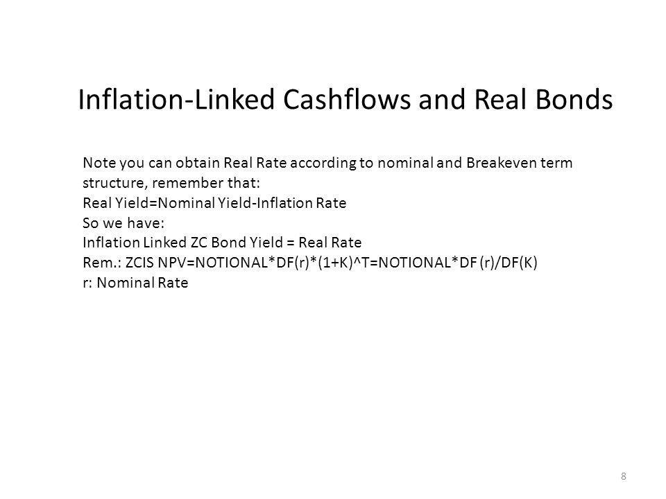 Inflation-Linked Cashflows and Real Bonds Note you can obtain Real Rate according to nominal and Breakeven term structure, remember that: Real Yield=Nominal Yield-Inflation Rate So we have: Inflation Linked ZC Bond Yield = Real Rate Rem.: ZCIS NPV=NOTIONAL*DF(r)*(1+K)^T=NOTIONAL*DF (r)/DF(K) r: Nominal Rate 8
