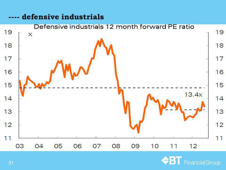 ---- defensive industrials 31