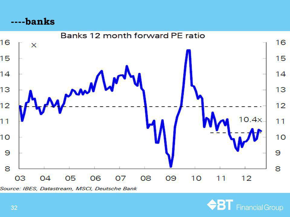 ----banks 32