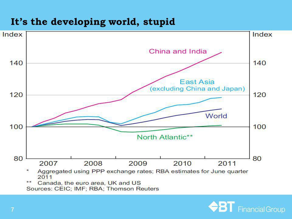 Its the developing world, stupid 7