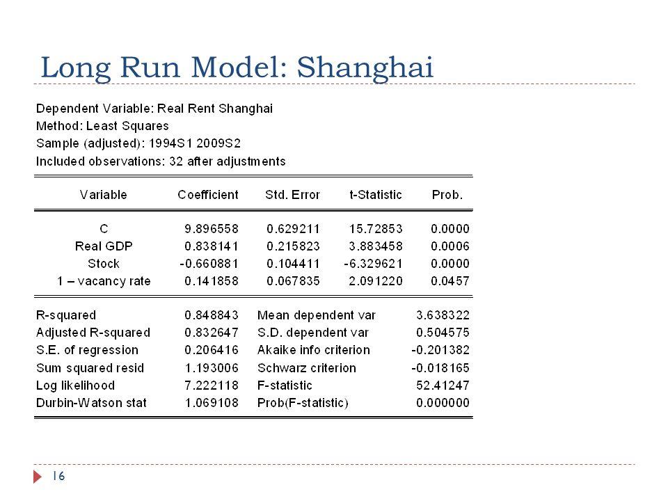 Long Run Model: Shanghai 16