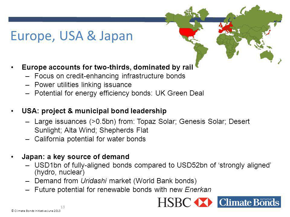 © Climate Bonds Initiative June 2013 Europe accounts for two-thirds, dominated by rail –Focus on credit-enhancing infrastructure bonds –Power utilities linking issuance –Potential for energy efficiency bonds: UK Green Deal USA: project & municipal bond leadership –Large issuances (>0.5bn) from: Topaz Solar; Genesis Solar; Desert Sunlight; Alta Wind; Shepherds Flat –California potential for water bonds Japan: a key source of demand –USD1bn of fully-aligned bonds compared to USD52bn of strongly aligned (hydro, nuclear) –Demand from Uridashi market (World Bank bonds) –Future potential for renewable bonds with new Enerkan Europe, USA & Japan 13