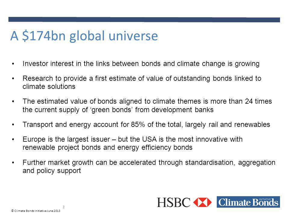 © Climate Bonds Initiative June 2013 Investor interest in the links between bonds and climate change is growing Research to provide a first estimate of value of outstanding bonds linked to climate solutions The estimated value of bonds aligned to climate themes is more than 24 times the current supply of green bonds from development banks Transport and energy account for 85% of the total, largely rail and renewables Europe is the largest issuer – but the USA is the most innovative with renewable project bonds and energy efficiency bonds Further market growth can be accelerated through standardisation, aggregation and policy support A $174bn global universe 2