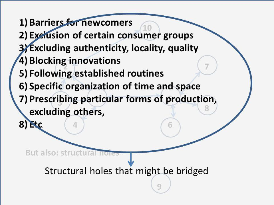 But also: structural holes 1)Barriers for newcomers 2)Exclusion of certain consumer groups 3)Excluding authenticity, locality, quality 4)Blocking innovations 5)Following established routines 6)Specific organization of time and space 7)Prescribing particular forms of production, excluding others, 8)Etc.