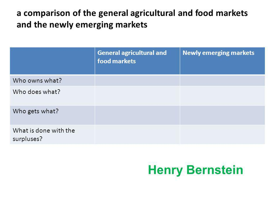 a comparison of the general agricultural and food markets and the newly emerging markets General agricultural and food markets Newly emerging markets Who owns what.