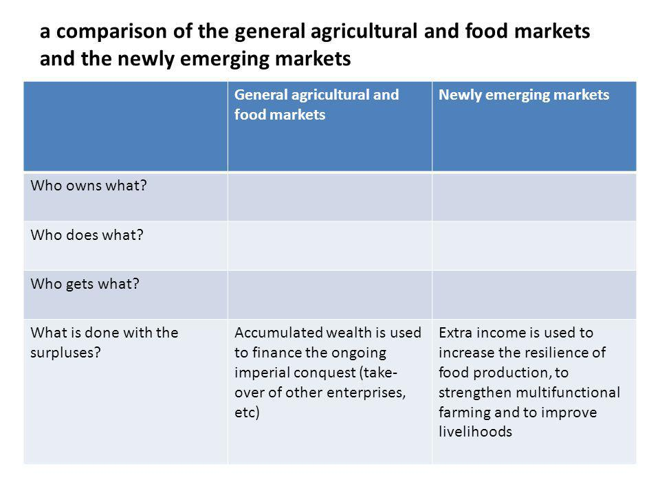 a comparison of the general agricultural and food markets and the newly emerging markets Table 2: a schematic comparison of the general agricultural and food markets and the newly emerging markets General agricultural and food markets Newly emerging markets Who owns what.