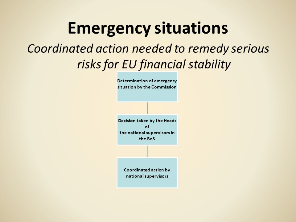 Emergency situations Determination of emergency situation by the Commission Decision taken by the Heads of the national supervisors in the BoS Coordin