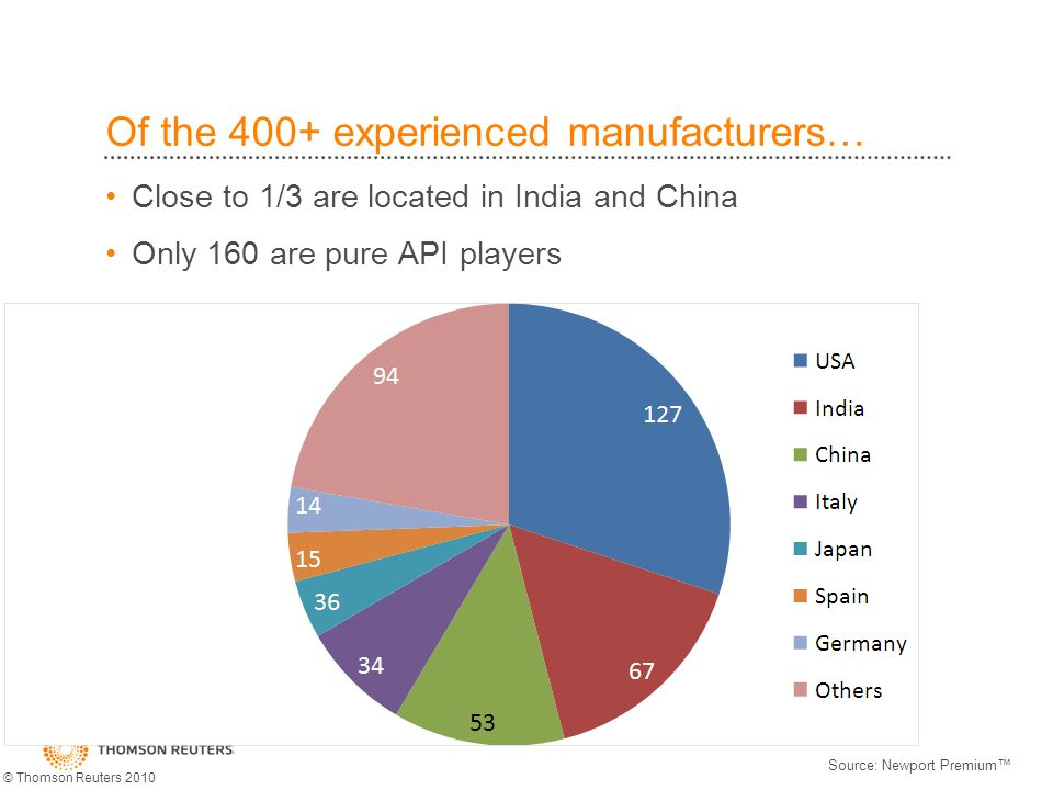 Comparing Indian API Manufacturer Ratings, 2006 to 2010 Source: Newport Premium © Thomson Reuters 2010
