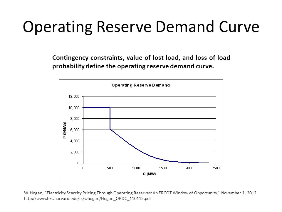 Operating Reserve Demand Curve Contingency constraints, value of lost load, and loss of load probability define the operating reserve demand curve. W.