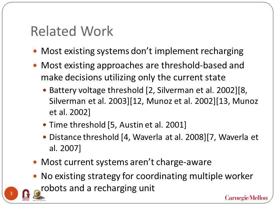 References 11.Yaroslav Litus, Pawel Zebrowski, and Richard T.