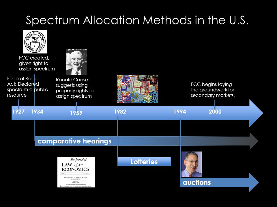 Federal Radio Act: Declared spectrum a public resource 19271934 comparative hearings 1982 Lotteries FCC created, given right to assign spectrum 1994 a