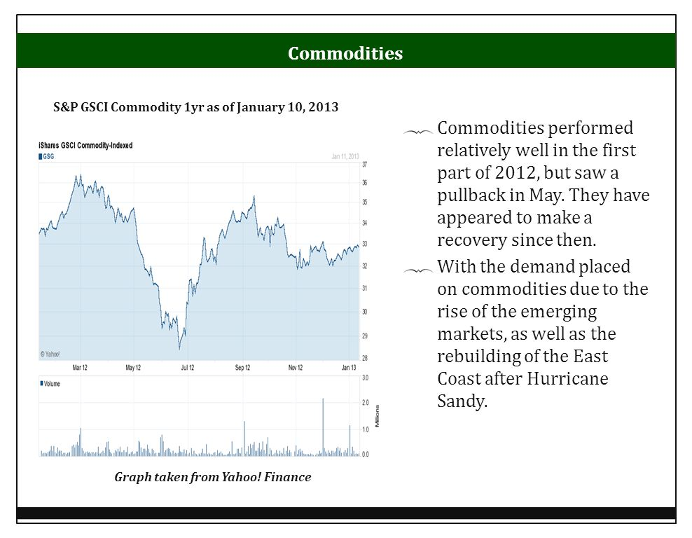 S&P GSCI Commodity 1yr as of January 10, 2013 Commodities performed relatively well in the first part of 2012, but saw a pullback in May. They have ap