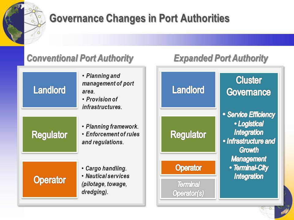 Governance Changes in Port Authorities Planning and management of port area.
