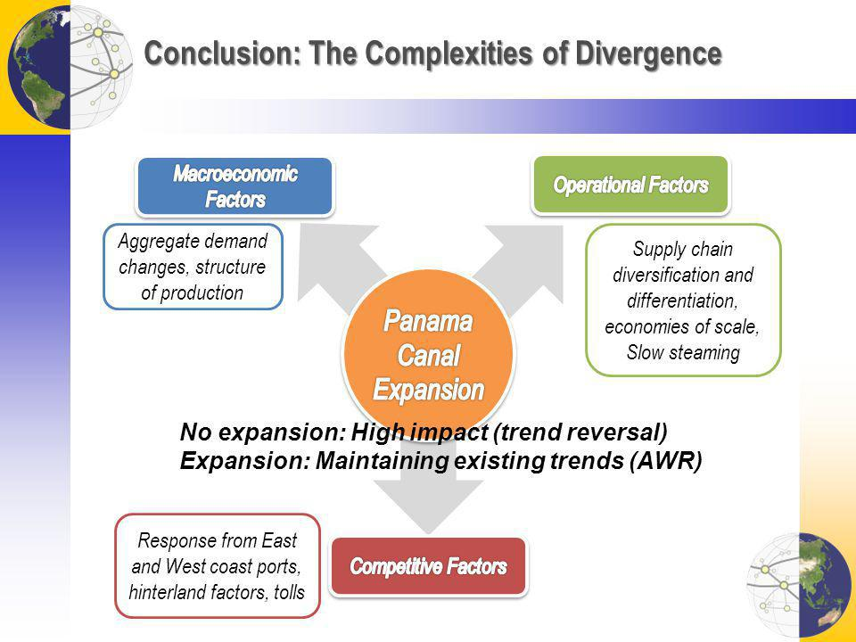 Conclusion: The Complexities of Divergence Aggregate demand changes, structure of production Supply chain diversification and differentiation, economies of scale, Slow steaming Response from East and West coast ports, hinterland factors, tolls No expansion: High impact (trend reversal) Expansion: Maintaining existing trends (AWR)