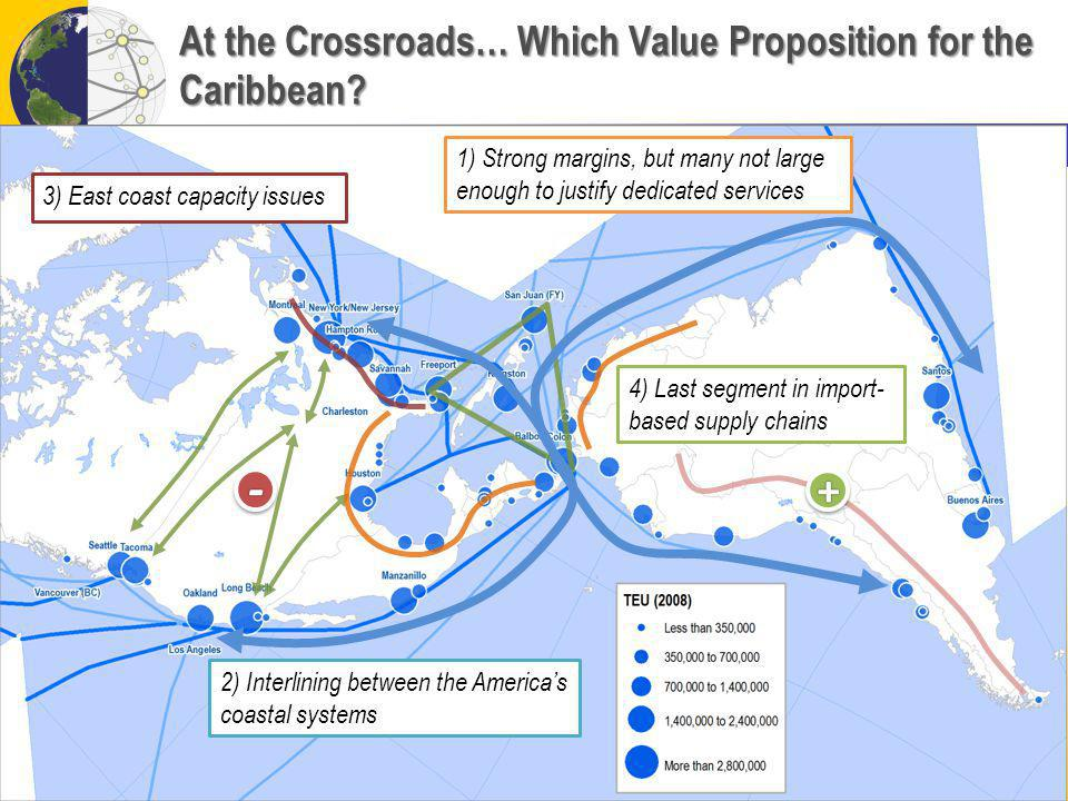 At the Crossroads… Which Value Proposition for the Caribbean? 4) Last segment in import- based supply chains 1) Strong margins, but many not large eno