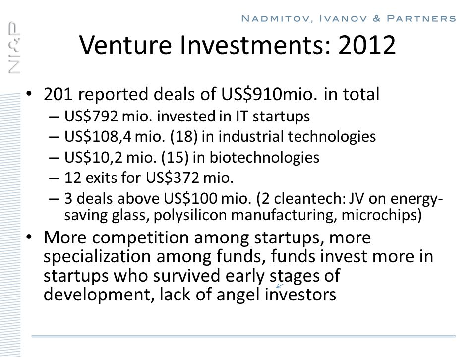 Venture Investments: 2012 201 reported deals of US$910mio.