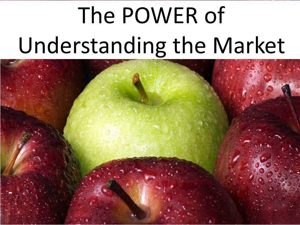 The POWER of Understanding the Market