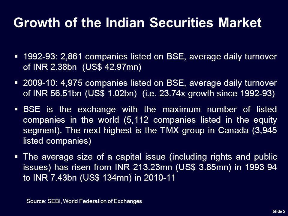 Growth of the Indian Securities Market While in 1994-95, more than 97% of the capital issues were small sized (less than INR 1bn in size), less than 3% of the capital issues made in 2010-11 were small sized In April 1993 the market cap of all companies listed on BSE was INR 1.75tn (US$ 31.62bn) and when NSE started operations in November 1994 the market cap of all companies permitted to trade on it was INR 2.93tn (US$ 52.88bn) – currently the market cap for both exchanges is around the US$ 1tn mark Slide 6 Source: SEBI, World Federation of Exchanges