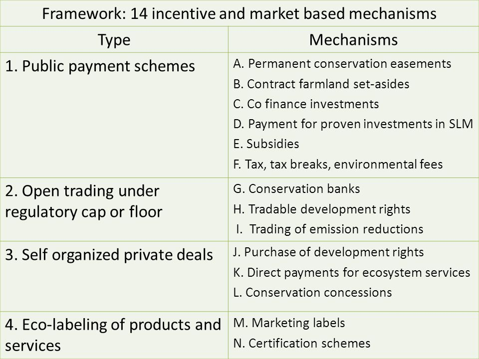 Framework: 14 incentive and market based mechanisms TypeMechanisms 1.