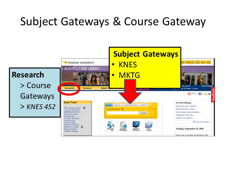 Subject Gateways & Course Gateway Research > Course Gateways > KNES 452 Subject Gateways KNES MKTG