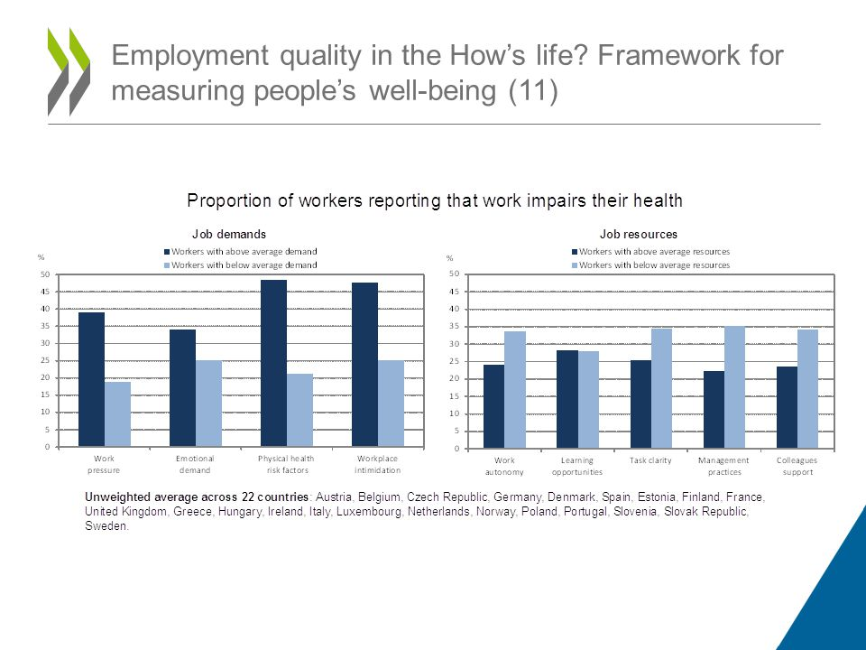 Employment quality in the Hows life? Framework for measuring peoples well-being (11)