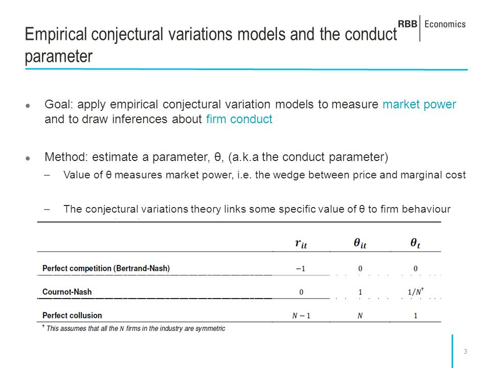 3 Empirical conjectural variations models and the conduct parameter Goal: apply empirical conjectural variation models to measure market power and to