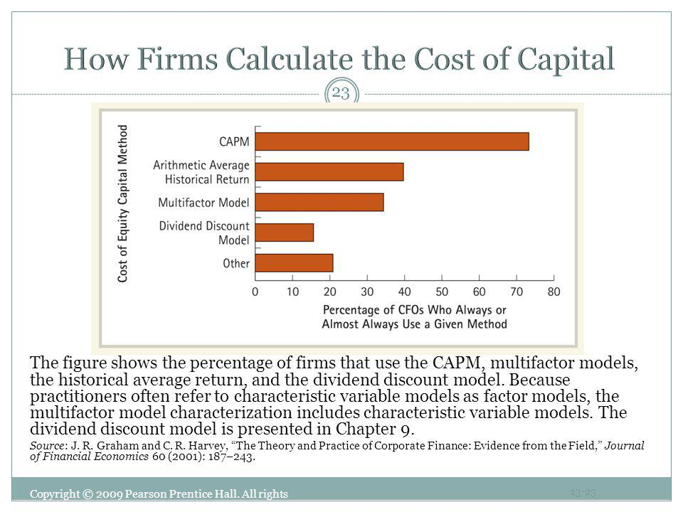Copyright © 2009 Pearson Prentice Hall. All rights reserved. 13-23 The figure shows the percentage of firms that use the CAPM, multifactor models, the