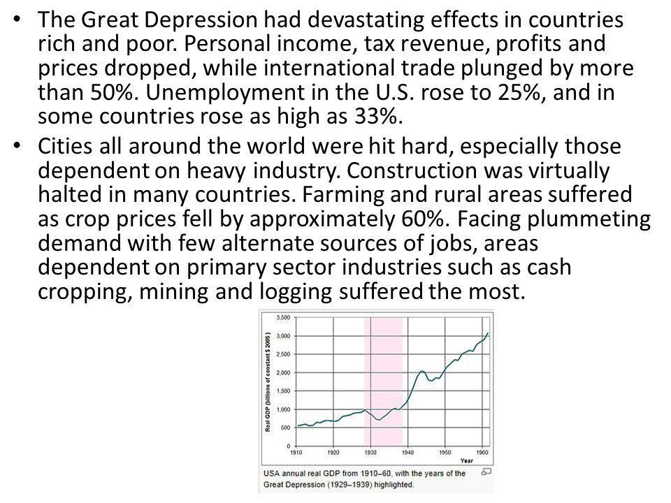 The Great Depression had devastating effects in countries rich and poor. Personal income, tax revenue, profits and prices dropped, while international