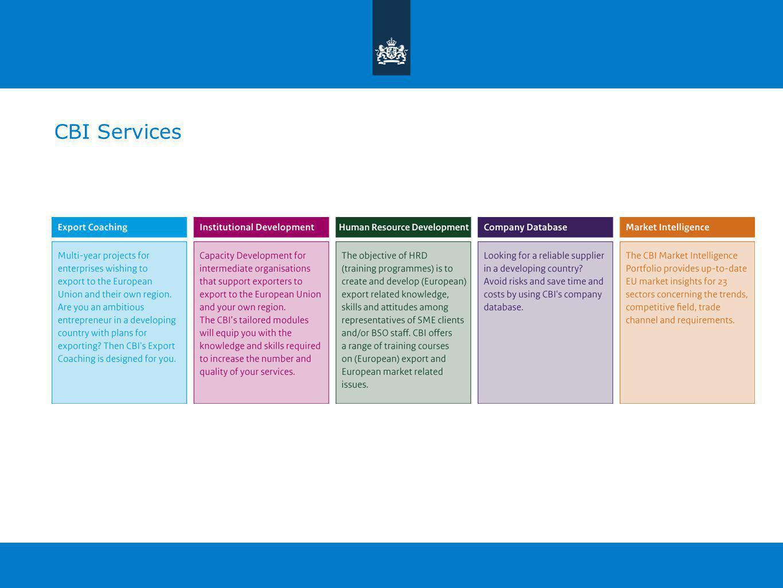 CBI Services
