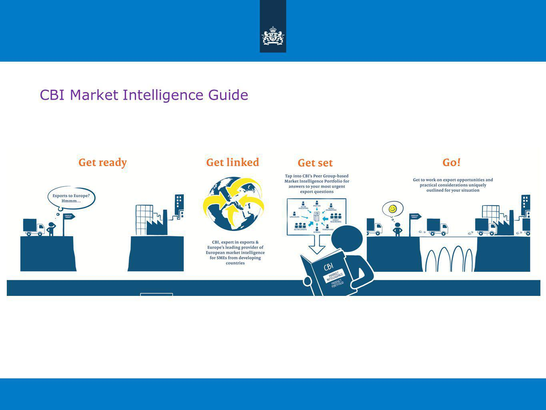 CBI Market Intelligence Guide