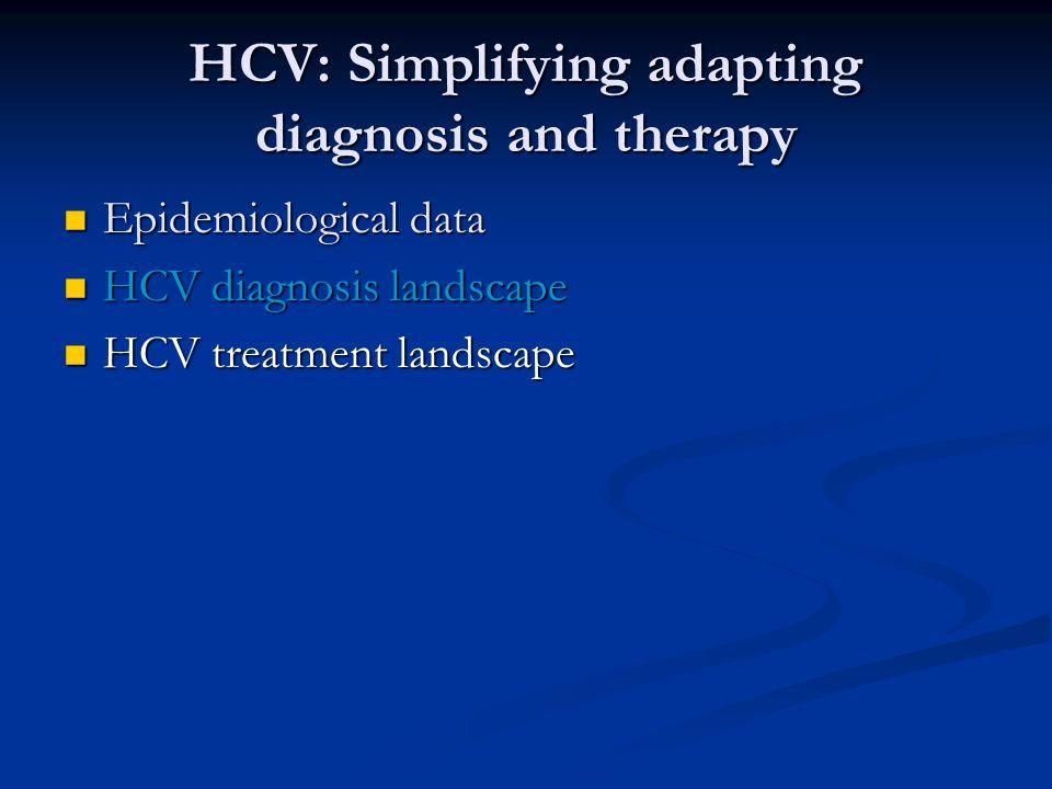 HCV: Simplifying adapting diagnosis and therapy Epidemiological data Epidemiological data HCV diagnosis landscape HCV diagnosis landscape HCV treatmen