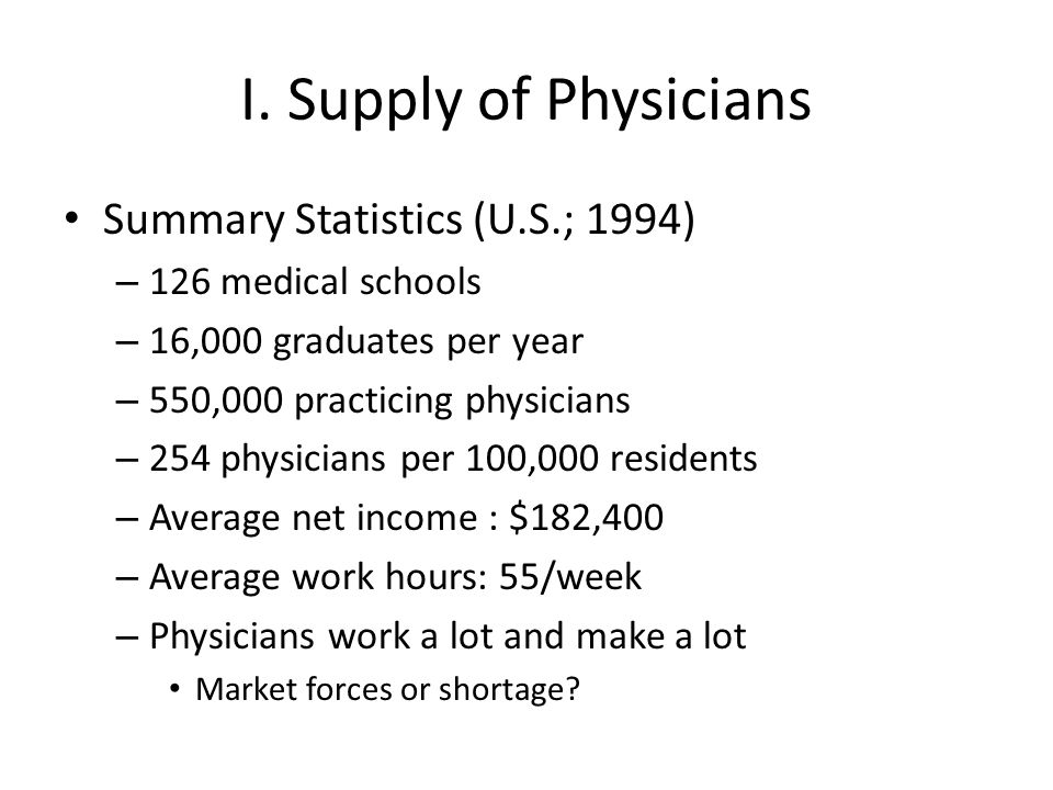 II.Supply of Physician Services c.