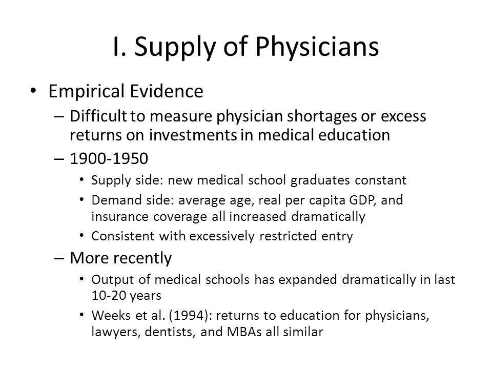 II.Supply of Physician Services a.