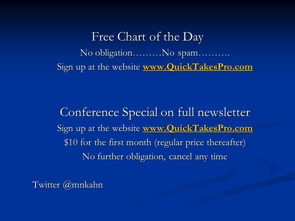 Free Chart of the Day No obligation………No spam……….