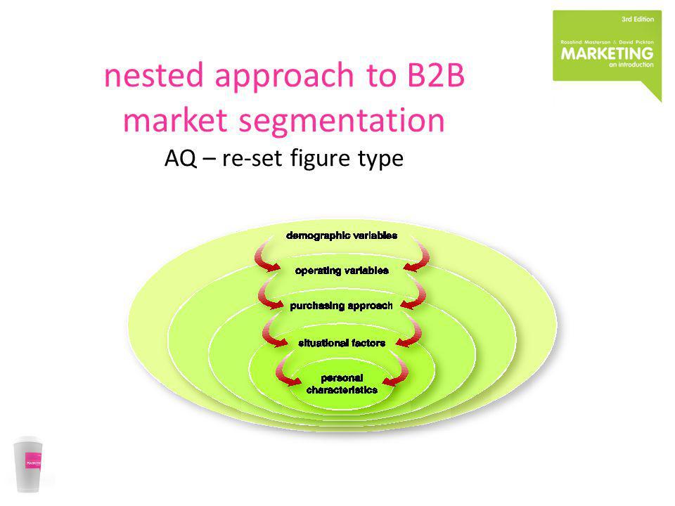 nested approach to B2B market segmentation AQ – re-set figure type