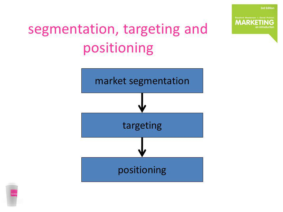 target marketing (targeting) the selection of one or more market segments towards which marketing efforts can be directed (Masterson and Pickton, 2014, glossary)