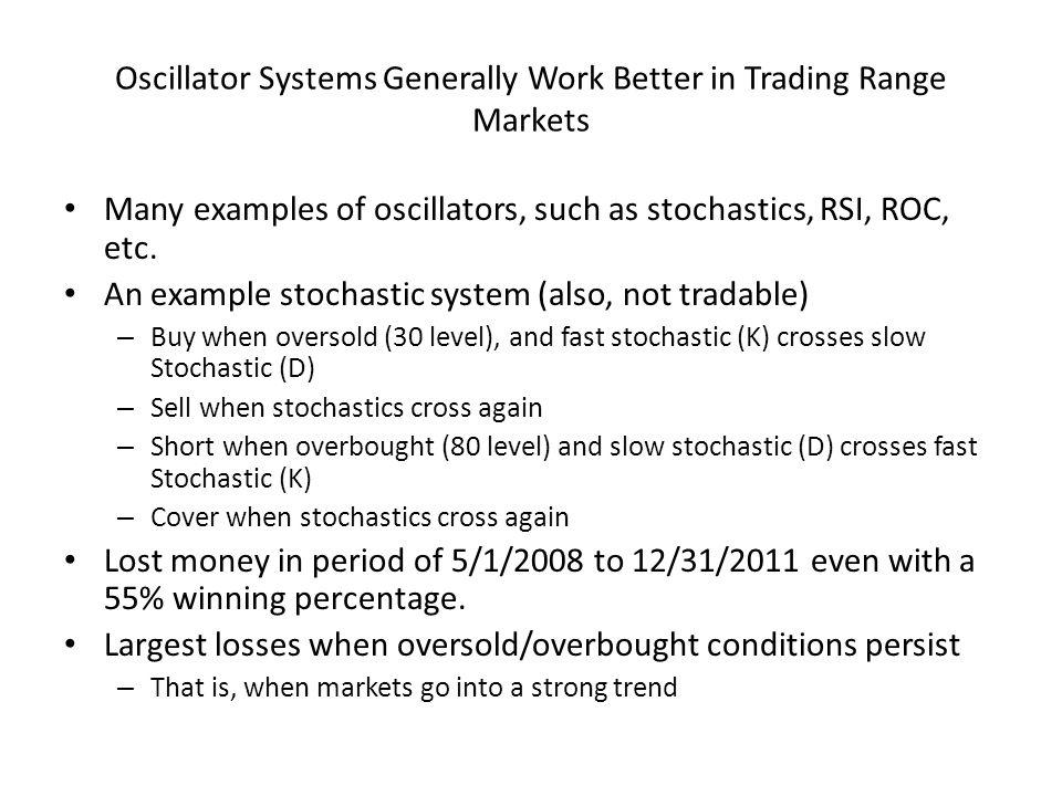 Oscillator Systems Generally Work Better in Trading Range Markets Many examples of oscillators, such as stochastics, RSI, ROC, etc. An example stochas